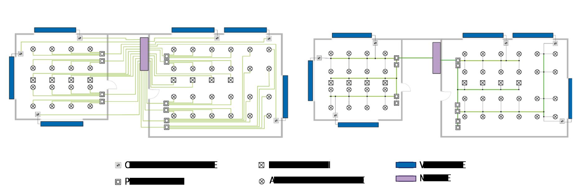 schema installazione elettrotecnica rapporto tra sistema tradizionale e sistema woertz